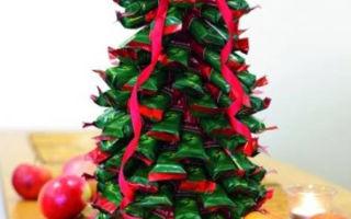 Шоколадно елка из конфет своими руками