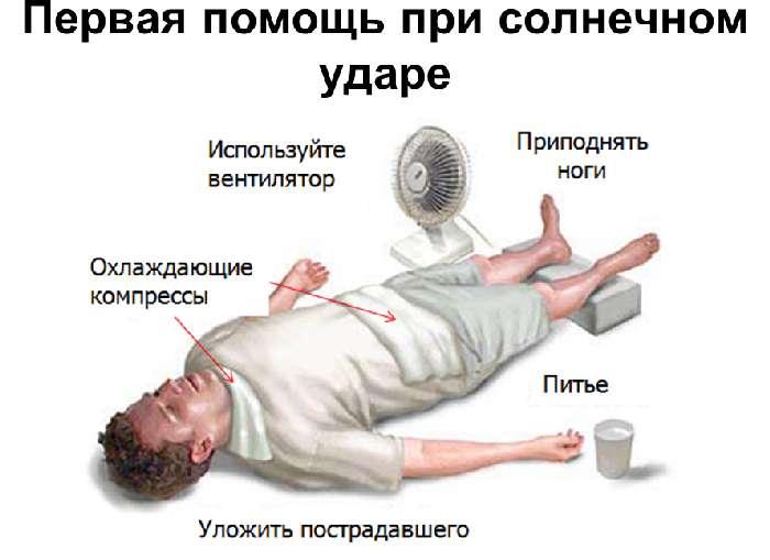 pervaya-pomoshh-pri-teplovom-udare